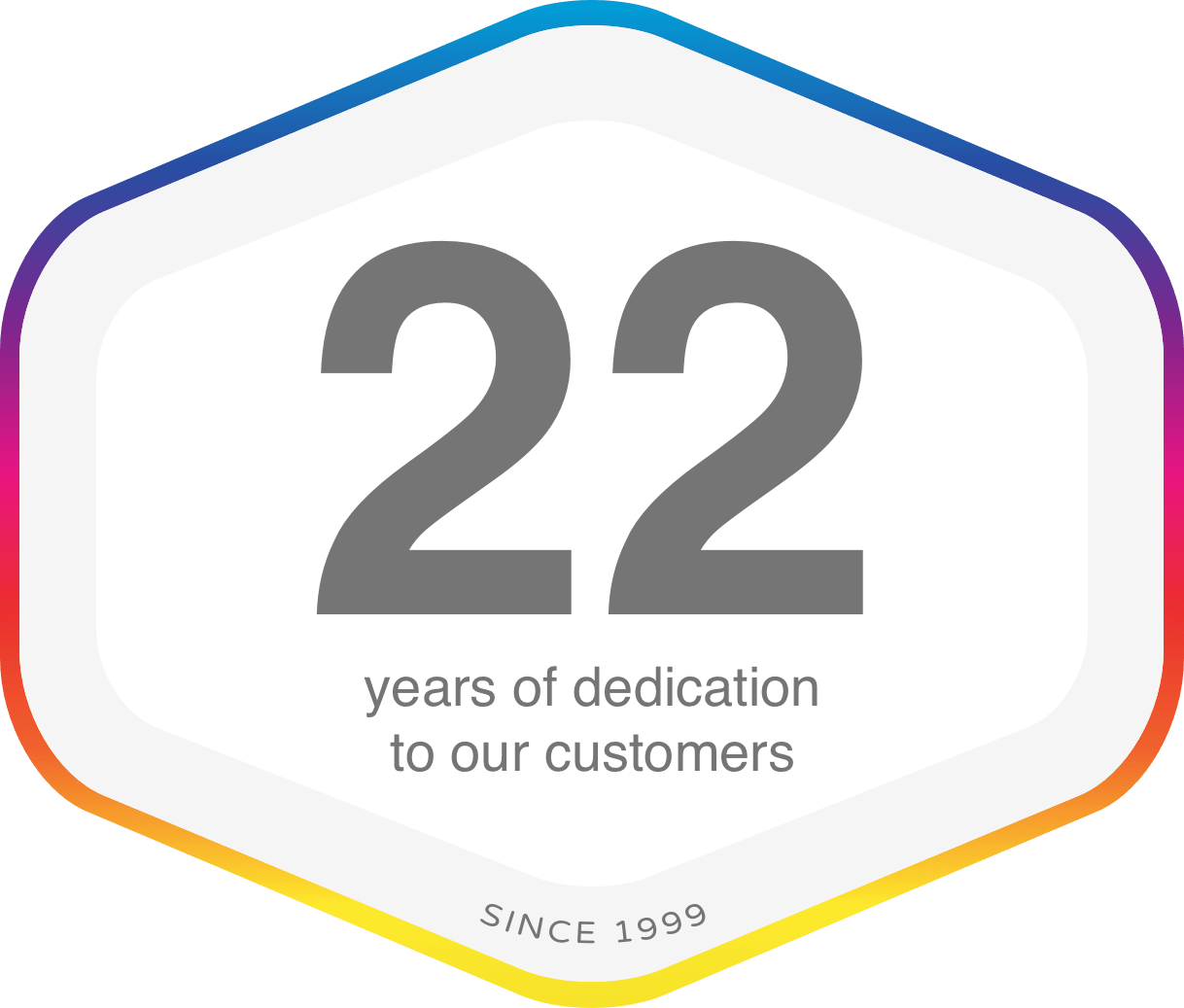 Cardonet 22 years proudly supporting our customer